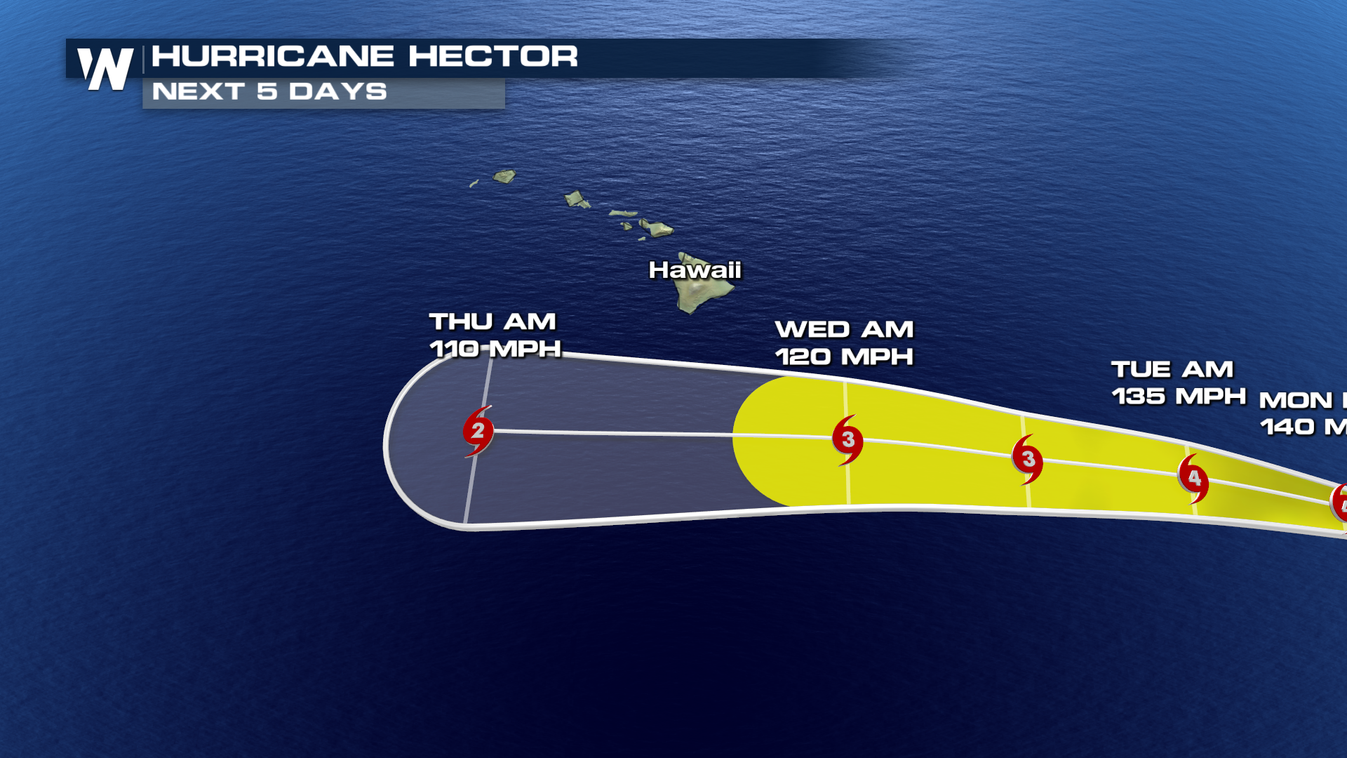 A Look at Possible Impacts for Hawaii From Hector