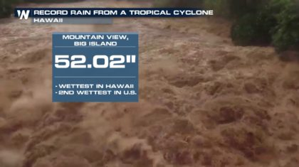 Historic Rainfall from Hurricane Lane