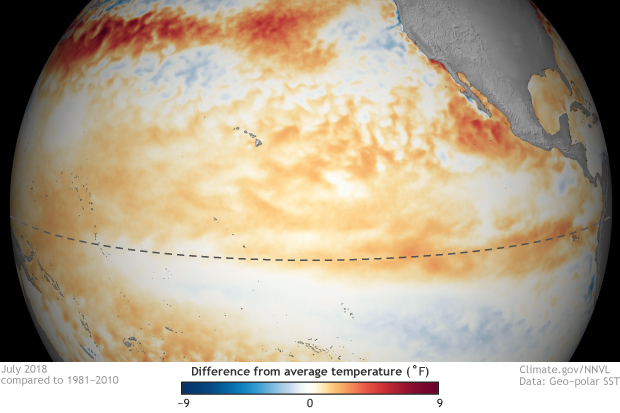 August El Niño Update - No Changes, but Watch Continues