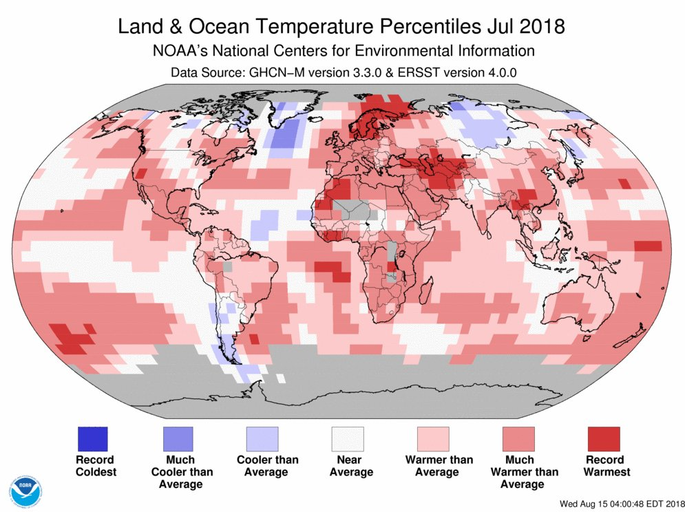 July 2018 was 4th warmest July on record for the globe, NOAA says