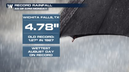Wet Weather in Wichita Falls