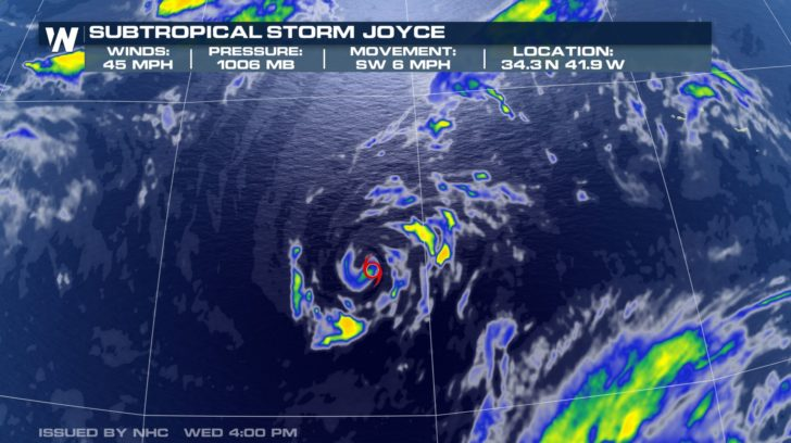 Joyce Forms in the Northern Atlantic