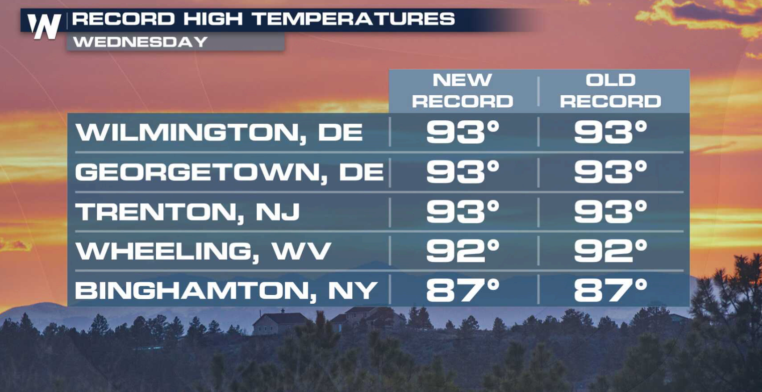 Another Day of Heat in the Northeast