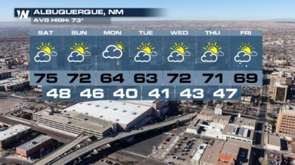 Forecast Spotlight: Albuquerque, New Mexico