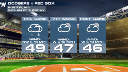 World Series Forecast - Cooler, Slight Rain Chance