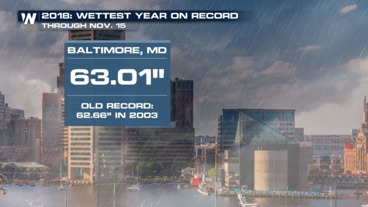 Wettest Year on Record in Baltimore
