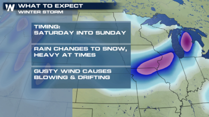 Heavy Snow in the West and Midwest Snow into the Weekend