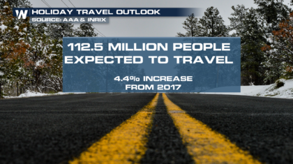 AAA Projects Record Numbers of Holiday Travelers