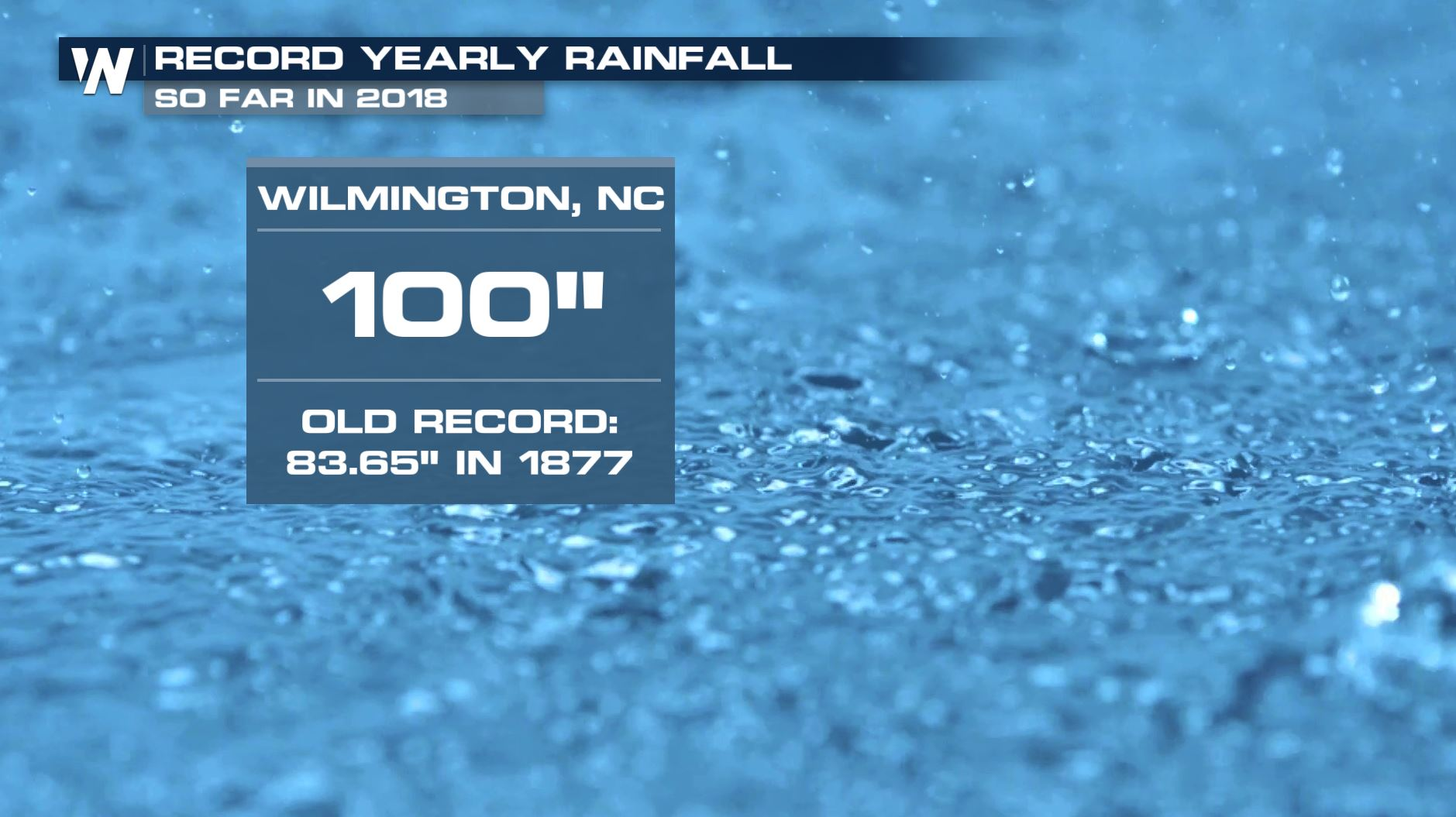 Wilmington Receives 100