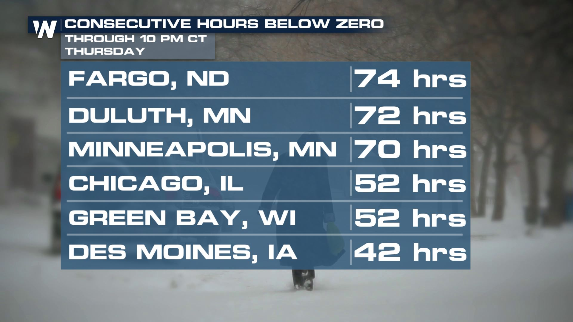 The Latest on the Dangerous Wind Chills and Cold