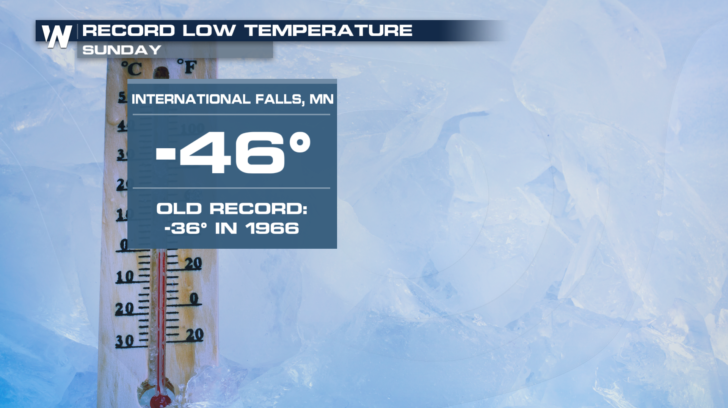 On Sunday International Falls Dropped To 46 Degrees Below Zero This New Record Shattered The Old Record By 10 Degrees