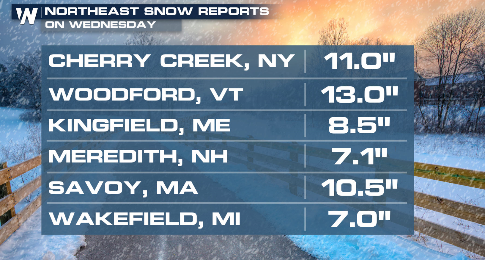 Heavy Snow Continues in the Great Lakes and Northeast