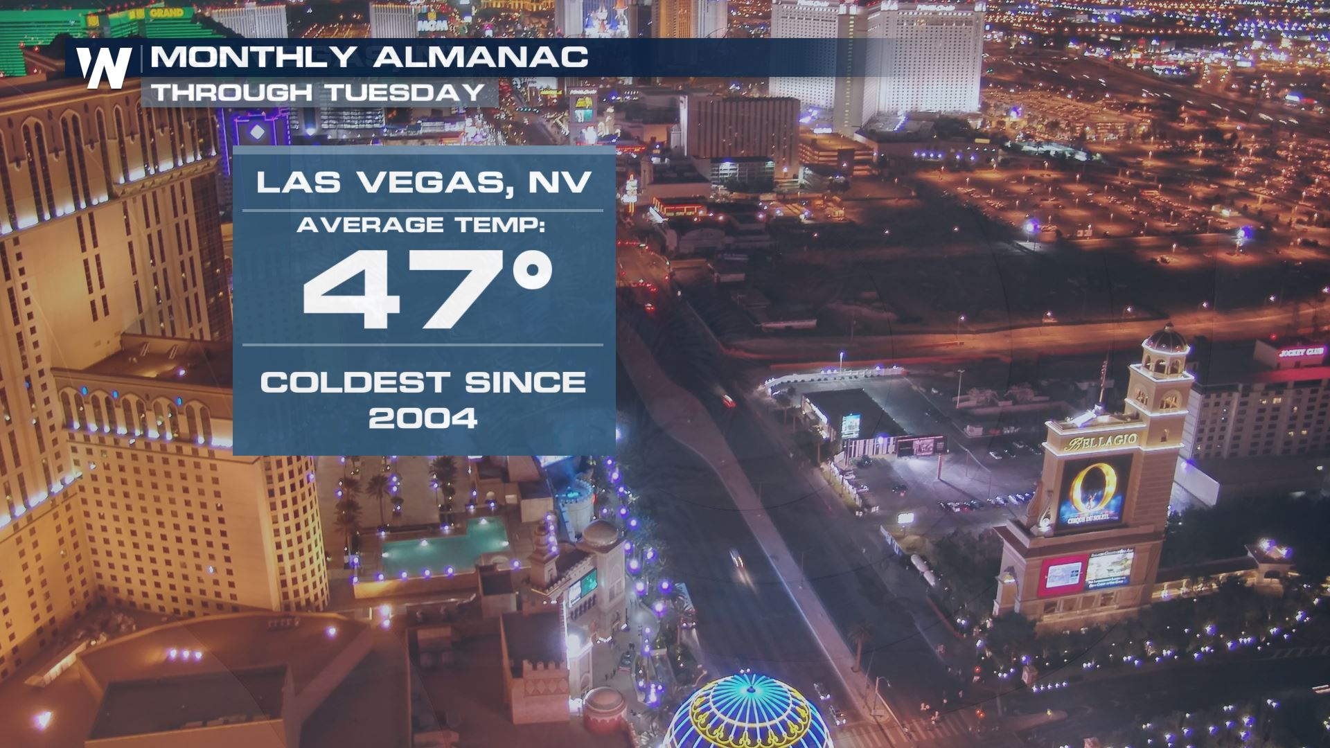 snow again in las vegas what 39 s up with that weathernation. Black Bedroom Furniture Sets. Home Design Ideas