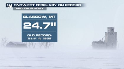 Record February Snow in Montana