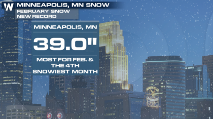 February Snowfall Records Broken in the Upper Midwest