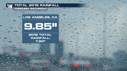 Los Angeles Has Already Seen More Rain This Year Than All of 2018