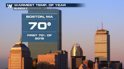Boston Hits 70° Sunday For First Time in 2019