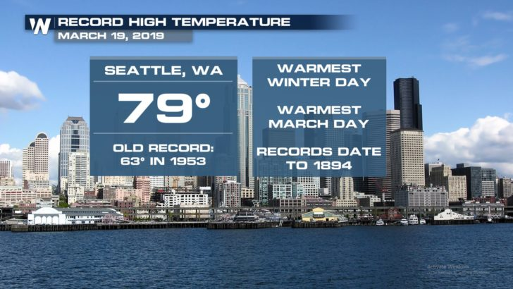 Seattle Soars into the 70s