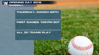 Today's Opening Day Baseball Forecasts