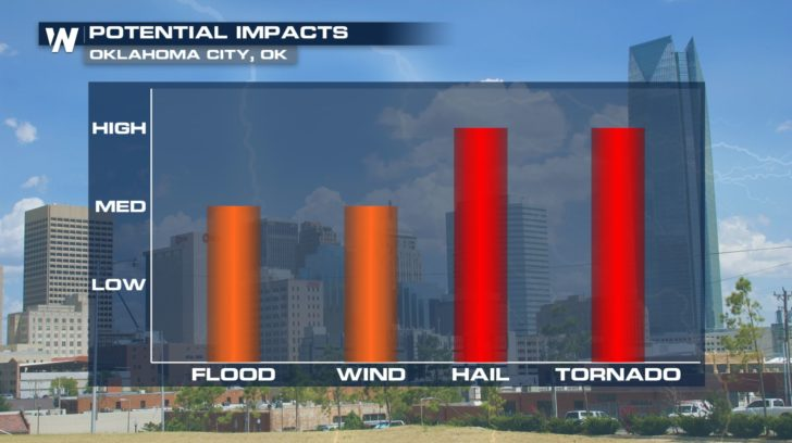 Another Week, More Severe Weather - WeatherNation