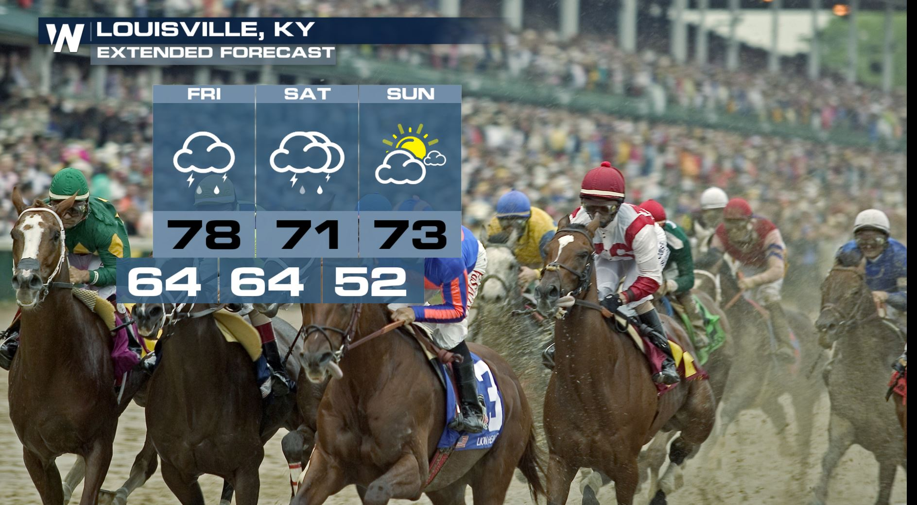 Odds In Favor Of A Muddy Kentucky Derby