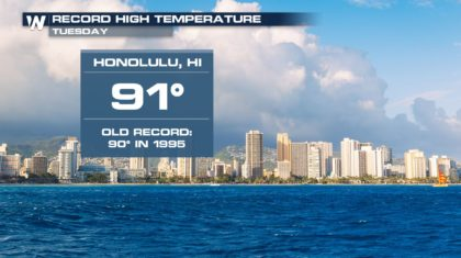 Hotwaii? Endless streak of record highs in Honolulu
