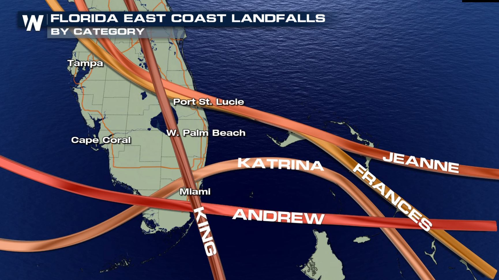 Past Hurricanes to Hit Florida's East Coast