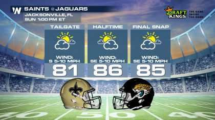 Sunday Football Forecast