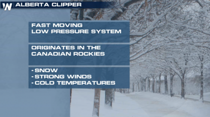 Upper Midwest System Brings Wind, Rain, and Snow