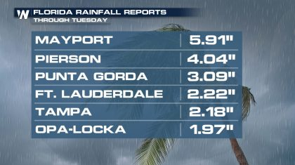 Heavy Rain for Florida Continues Today!