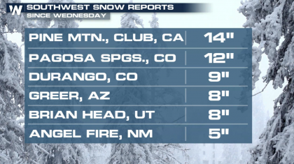 Winter Storm Alerts for Western Mountain Snows