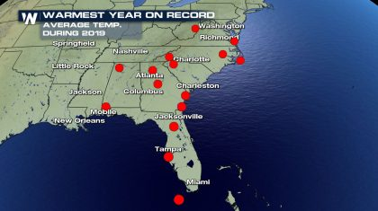 Record Warmth And Rainfall In 2019