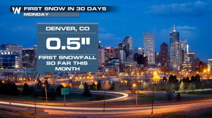 Denver, Colorado records first official snowfall in 30 days on Monday
