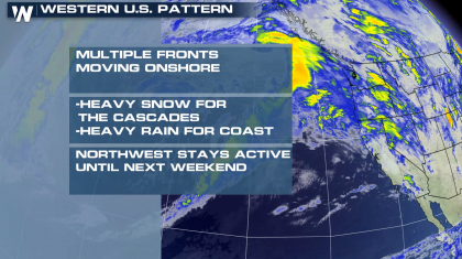 Active Weather Again Across the Northwest