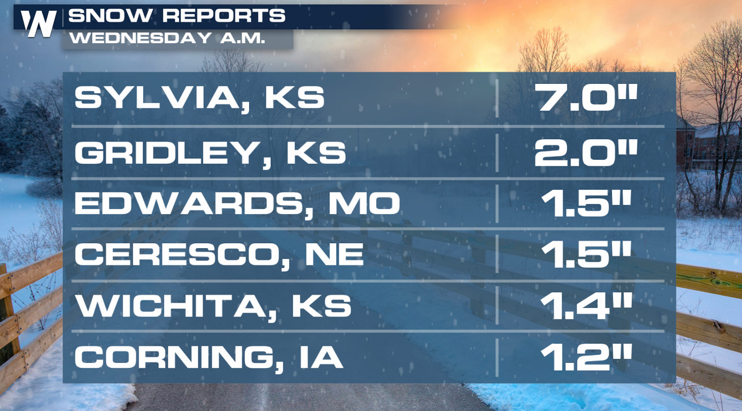 Heavy Snow for the Central and Southern Plains