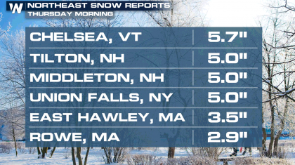 Pockets of Heavy Snow in the Northeast