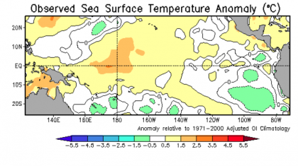 January El Nino Update: New Year, New You