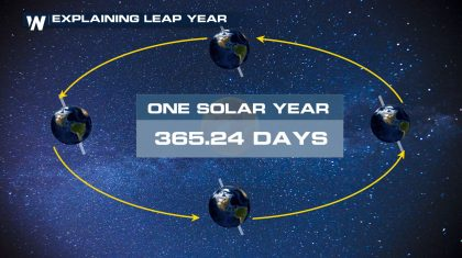 Leap Year: Explained