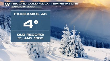 Coldest January since 2012 chills Alaska