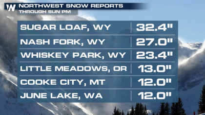 Heavy Snow for Some Across the West