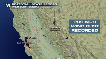 209 mph wind gust recorded in California on Sunday