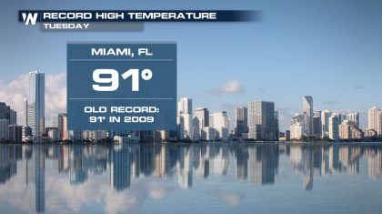 Summer-Like Heat Continues in South Florida