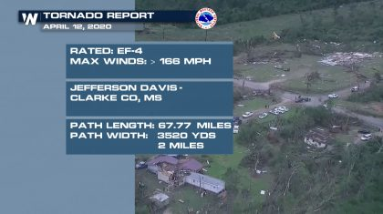 Sunday Tornado: Possibly Mississippi's Widest on Record