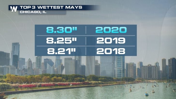 Chicago Clinches Wettest May on Record