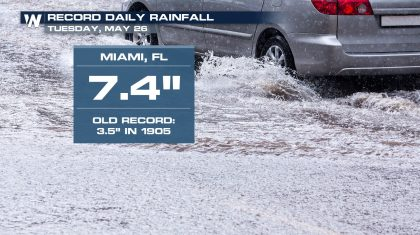 Miami Shattered All Sorts of Rain Records This Week