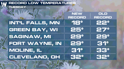 Cold Blast to Bring Frost, Freeze and Record Cold