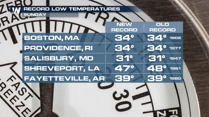 Epic Mother's Day Cold Snap Leads to Records, Snow