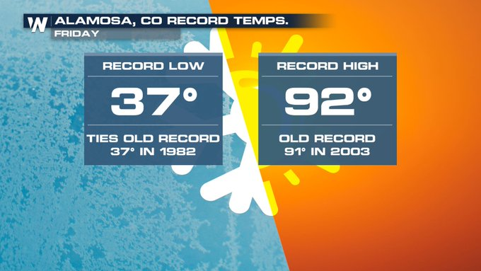 Record Low & High Set In Same Day