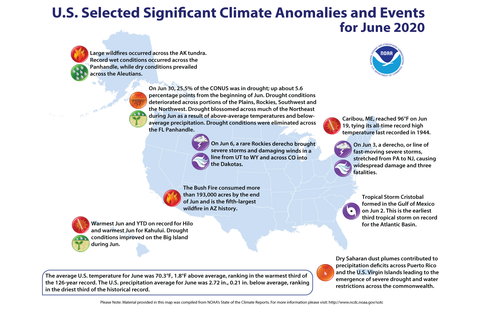 June was Relatively Hot and Dry overall for U.S.