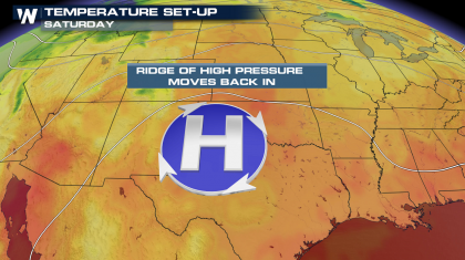 Hot Temperatures Continue in the Southwest and Southern Plains